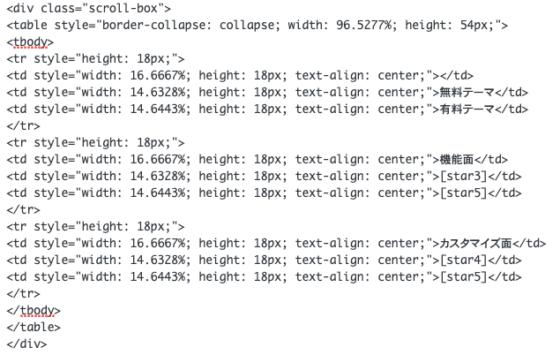 グラフのHTMLコード(スクロール後)