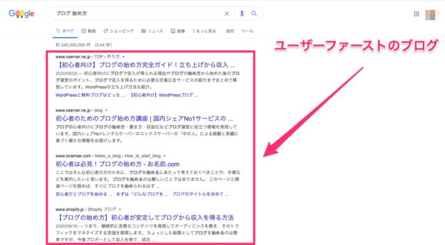 [ブログ 始め方]:検索結果