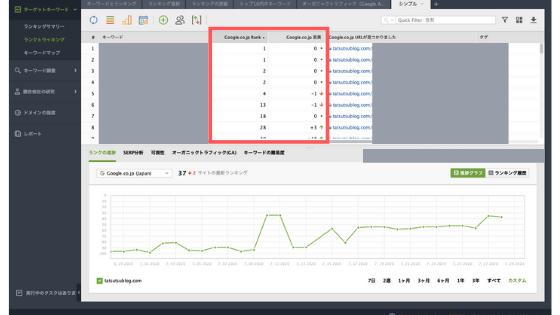 Katakuri Blog:Rank trackerの使用例