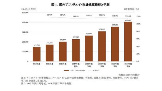 引用:https://www.tsuhannews.jp/shopblogs/detail/60428