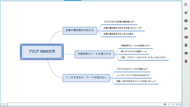 Xmindの使用例
