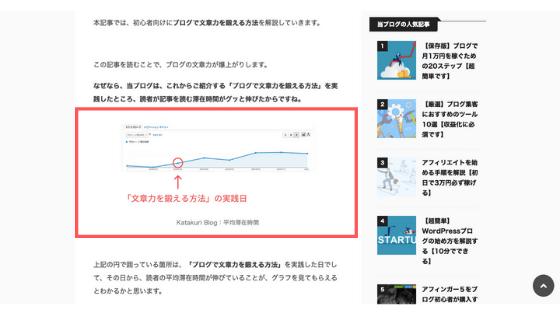 Katakuri Blog:冒頭部分の解説