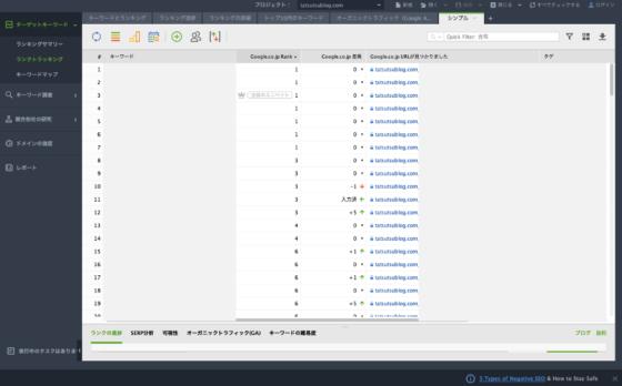 Katakuri Blog:Rank tracker