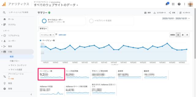 Katakuri Blog:アクセス数