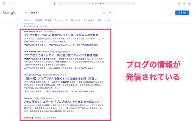 [ブログ 稼ぎ方]:検索結果