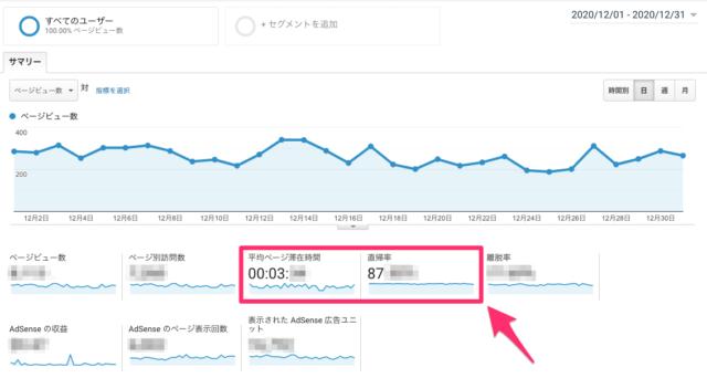 Katakuri Blog:アクセス解析データ
