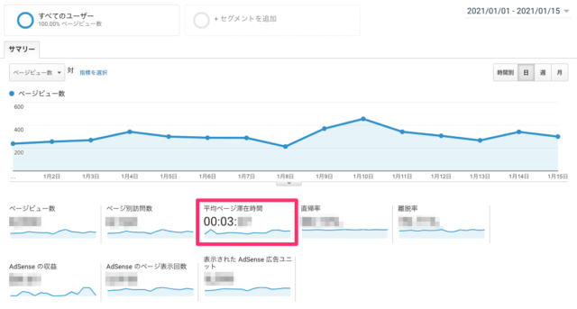 Katakuri Blog:平均ページ滞在時間